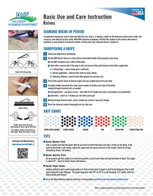 Basic Use & Care Instructions