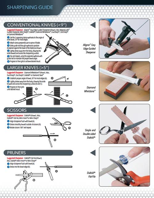 DMT Sharpening